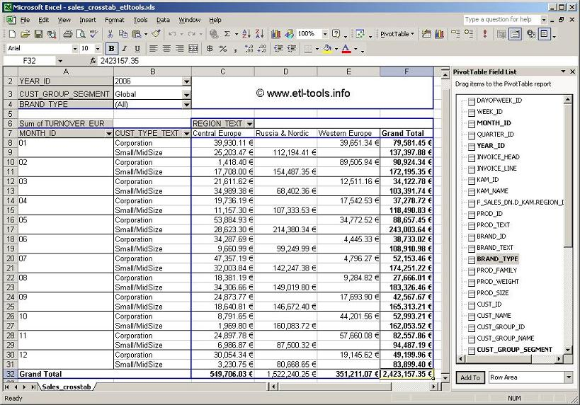 Learn how to use Microsoft excel