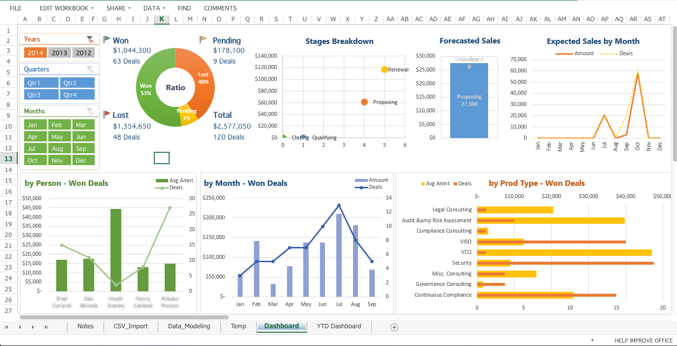 excel consultant dashboards