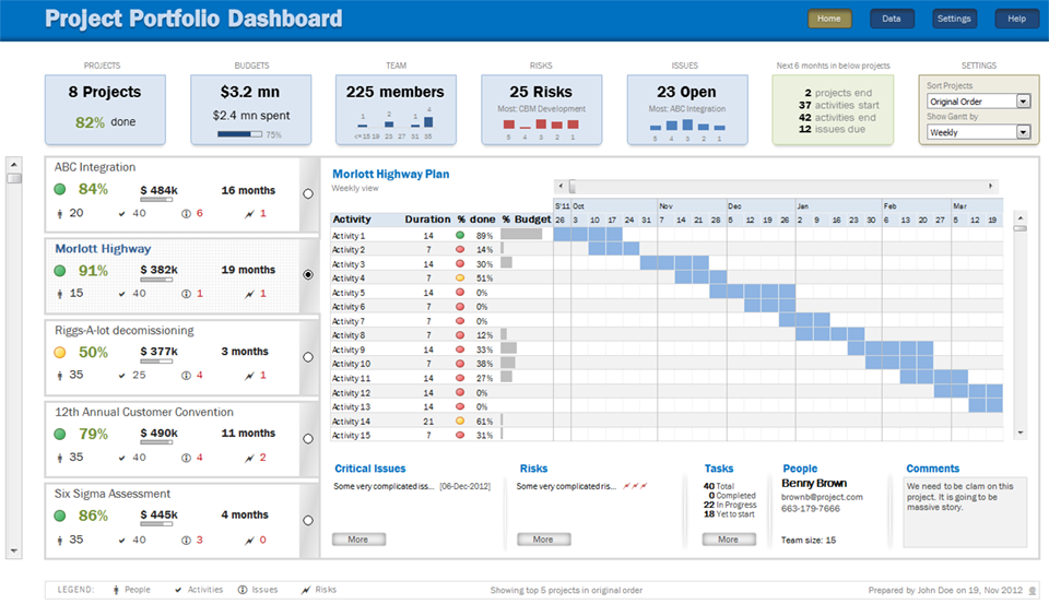 MS Excel 2016 Dashboard
