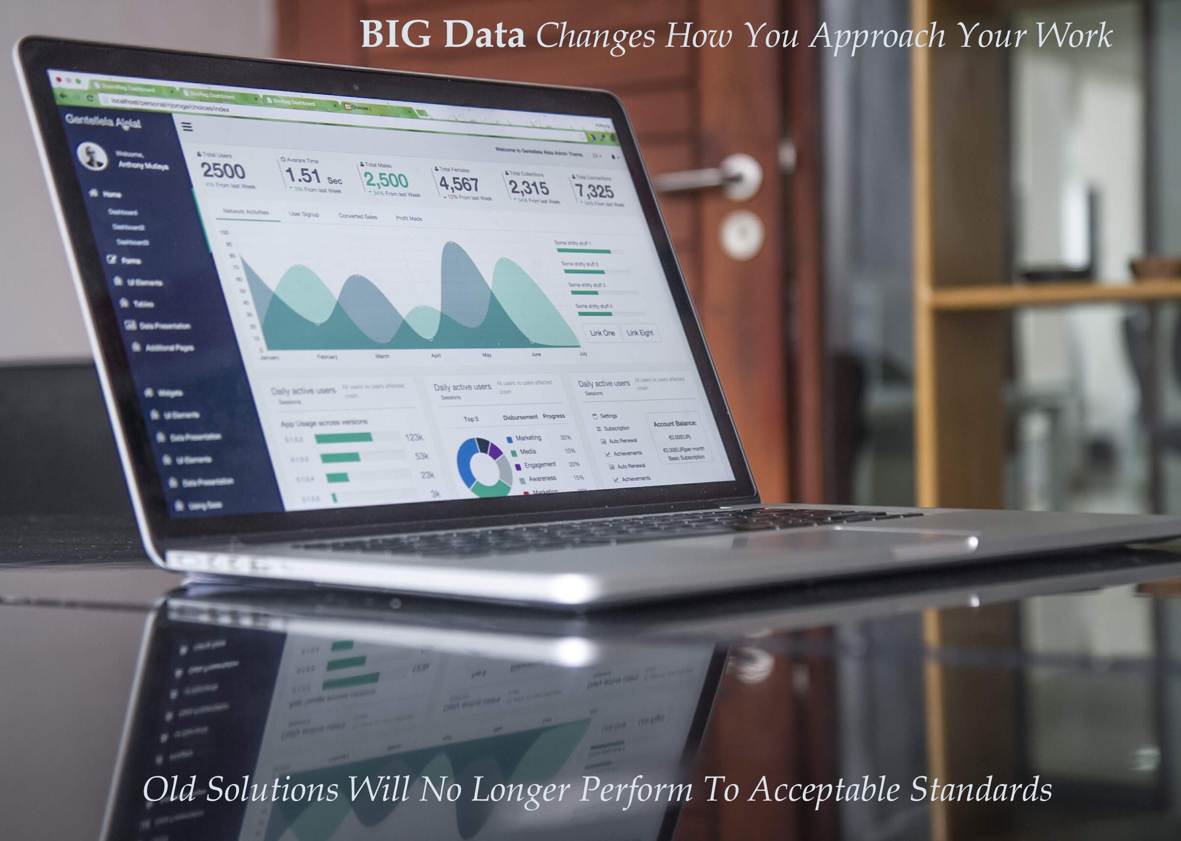 BIG Data adds to the challenge of a proper solution