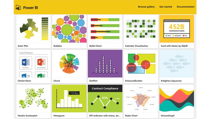 Few Excel consultants understand Power BI, but we can make it sing