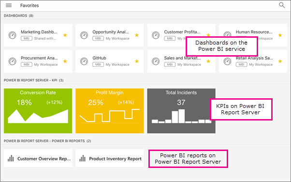 Measuring Results With Power BI and Power Pivot