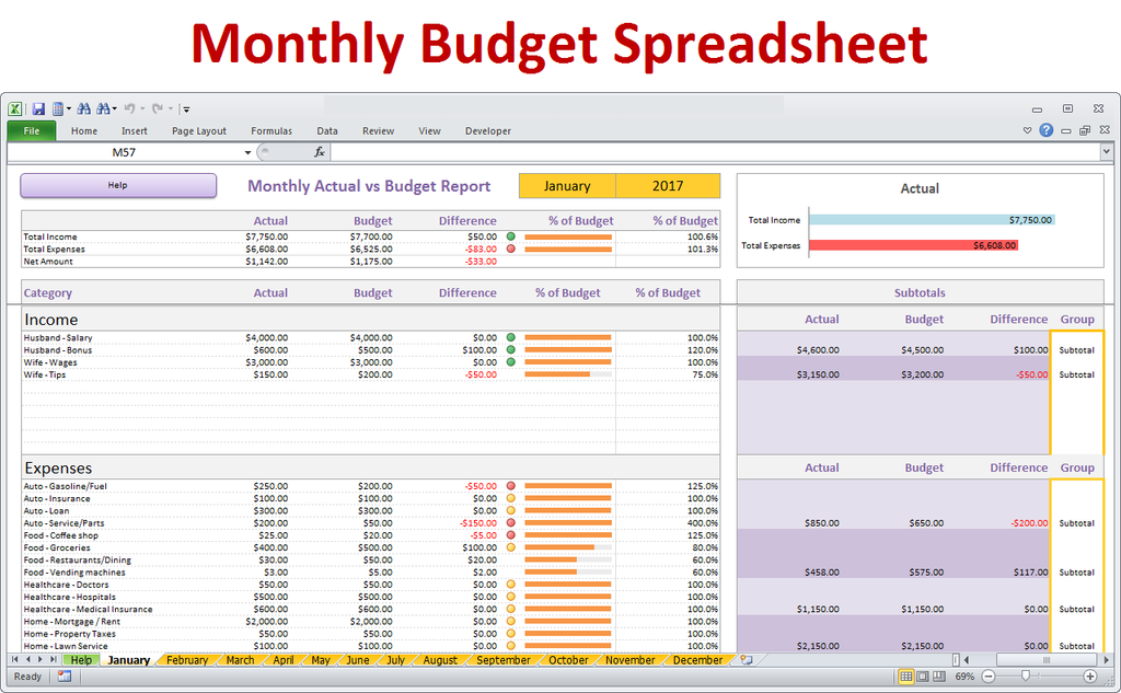 Microsoft Excel 2019 is an amazing budgeting tool
